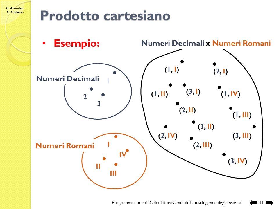 Prodotto cartesiano Esempio: Numeri Decimali x Numeri Romani