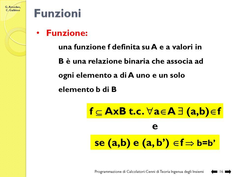 Funzioni f  AxB t.c. aA  (a,b)f e se (a,b) e (a, b') f  b=b'