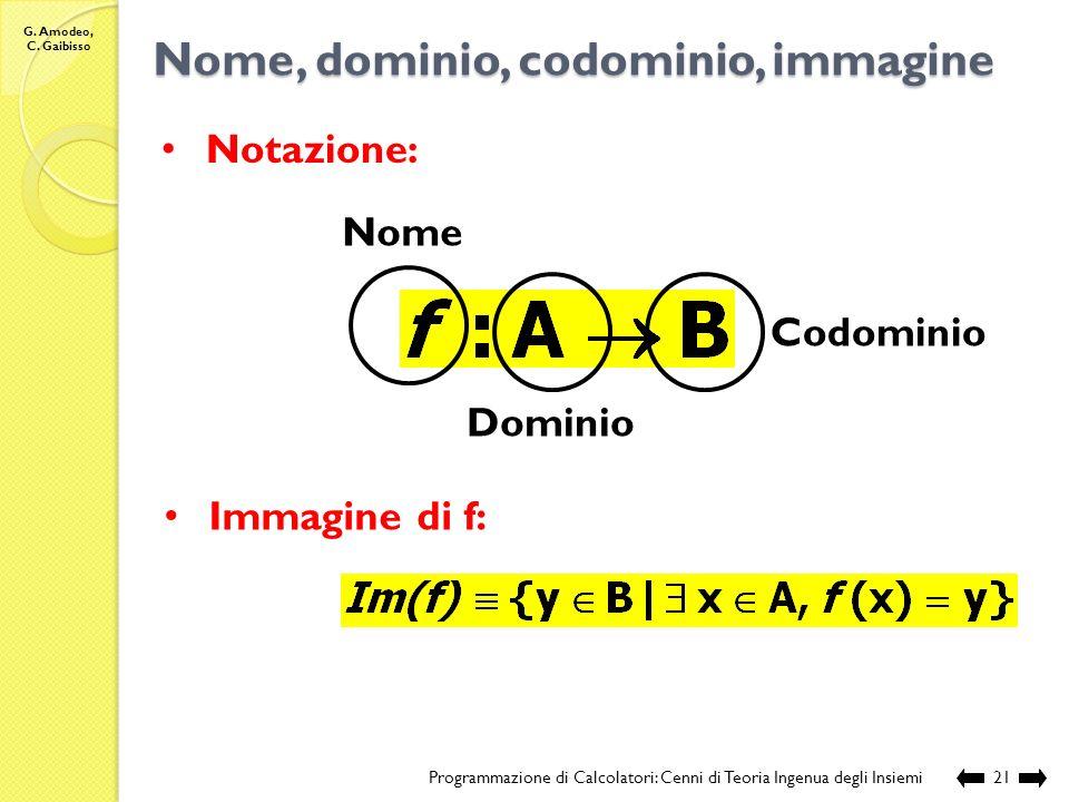 Nome, dominio, codominio, immagine