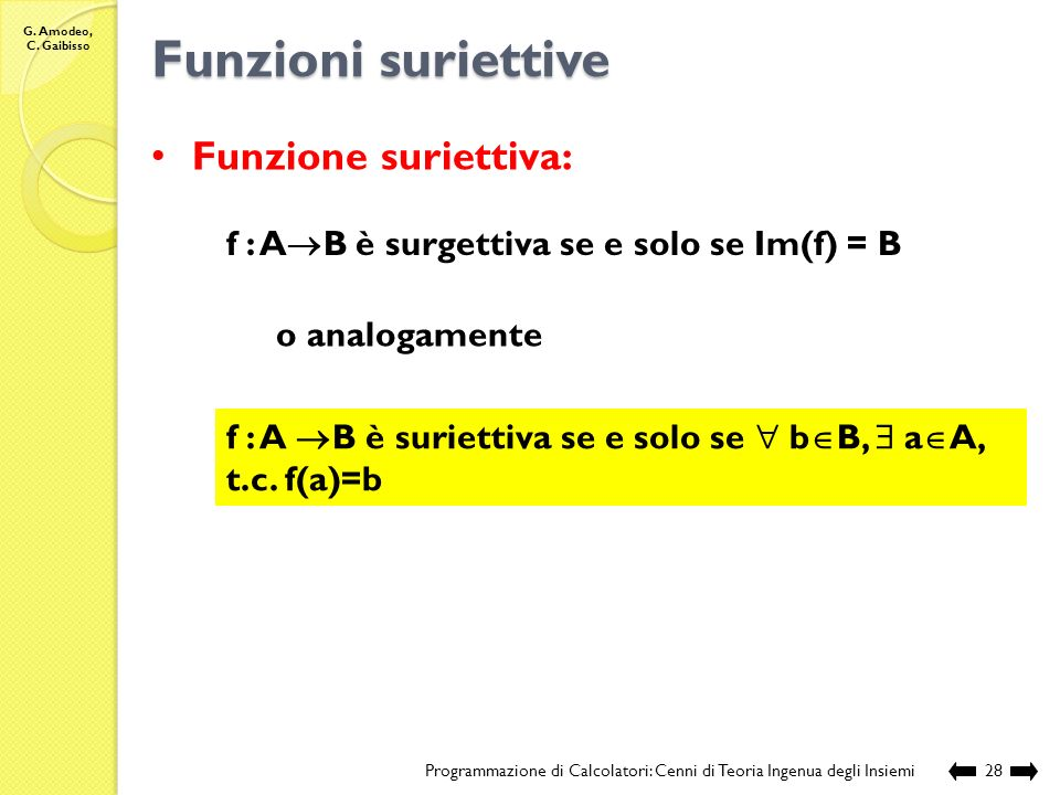 Funzioni suriettive Funzione suriettiva: