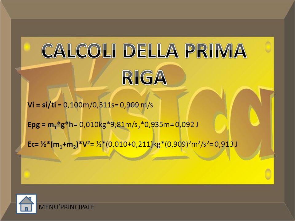 CALCOLI DELLA PRIMA RIGA