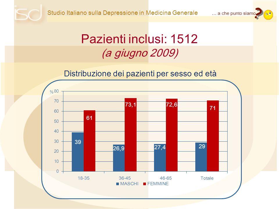 Distribuzione dei pazienti per sesso ed età