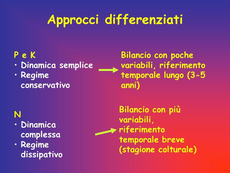 Approcci differenziati