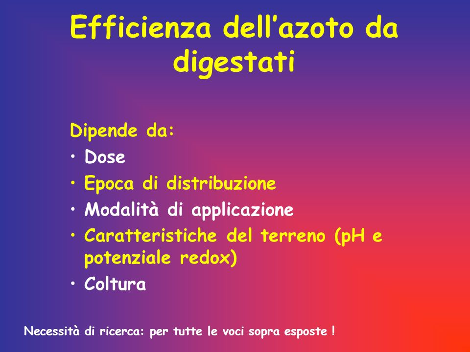 Efficienza dell'azoto da digestati