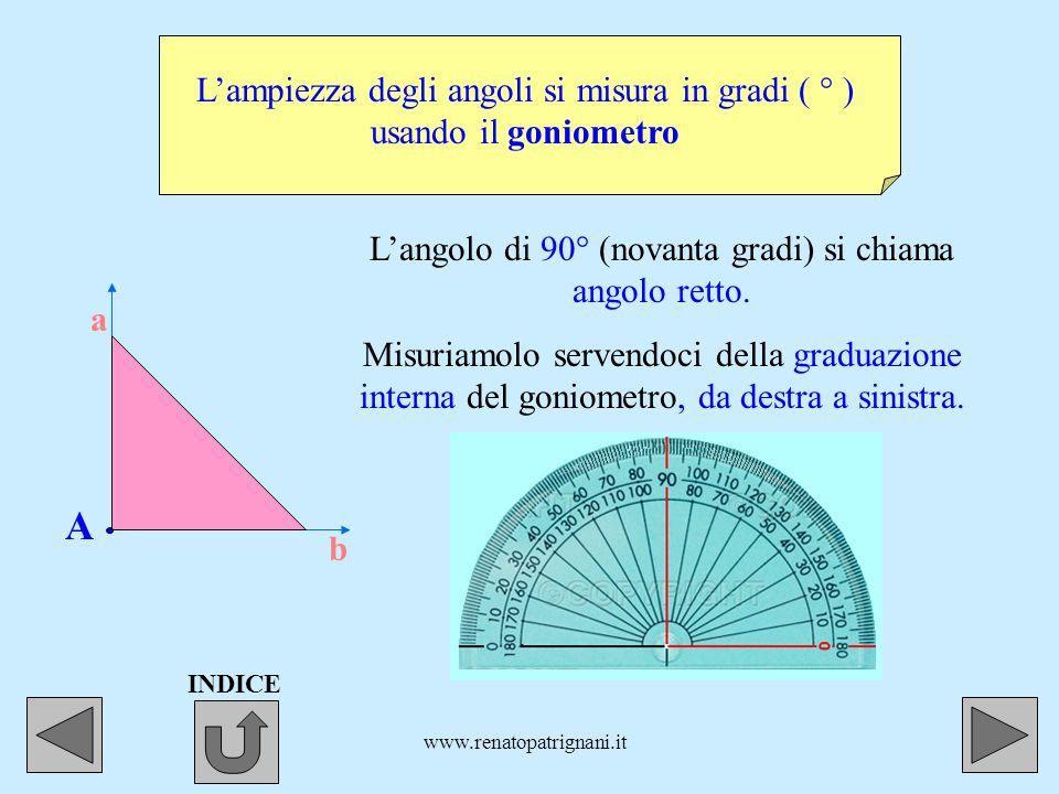 L'ampiezza degli angoli si misura in gradi ( ° ) usando il goniometro