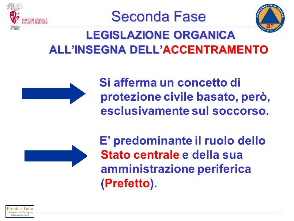 Seconda Fase LEGISLAZIONE ORGANICA ALL'INSEGNA DELL'ACCENTRAMENTO