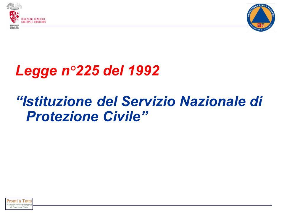 Istituzione del Servizio Nazionale di Protezione Civile