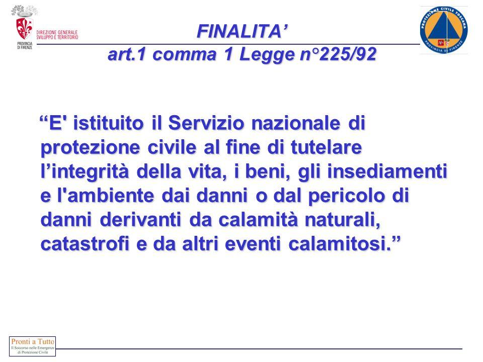 FINALITA' art.1 comma 1 Legge n°225/92