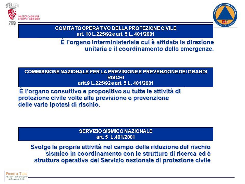 SERVIZIO SISMICO NAZIONALE art. 5 L.401/2001
