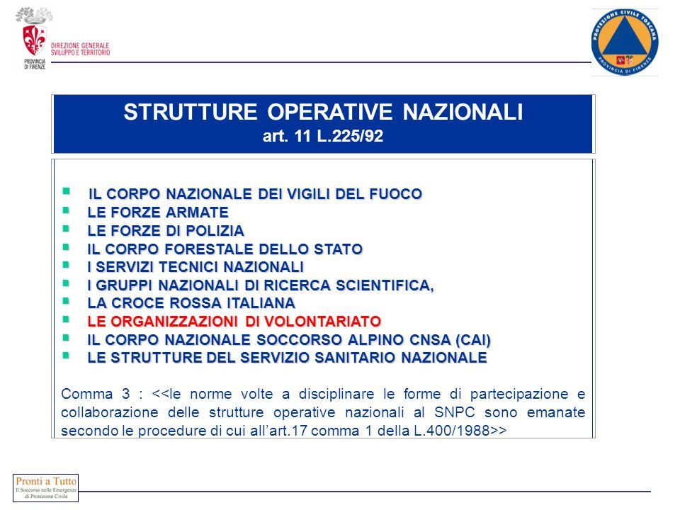 STRUTTURE OPERATIVE NAZIONALI