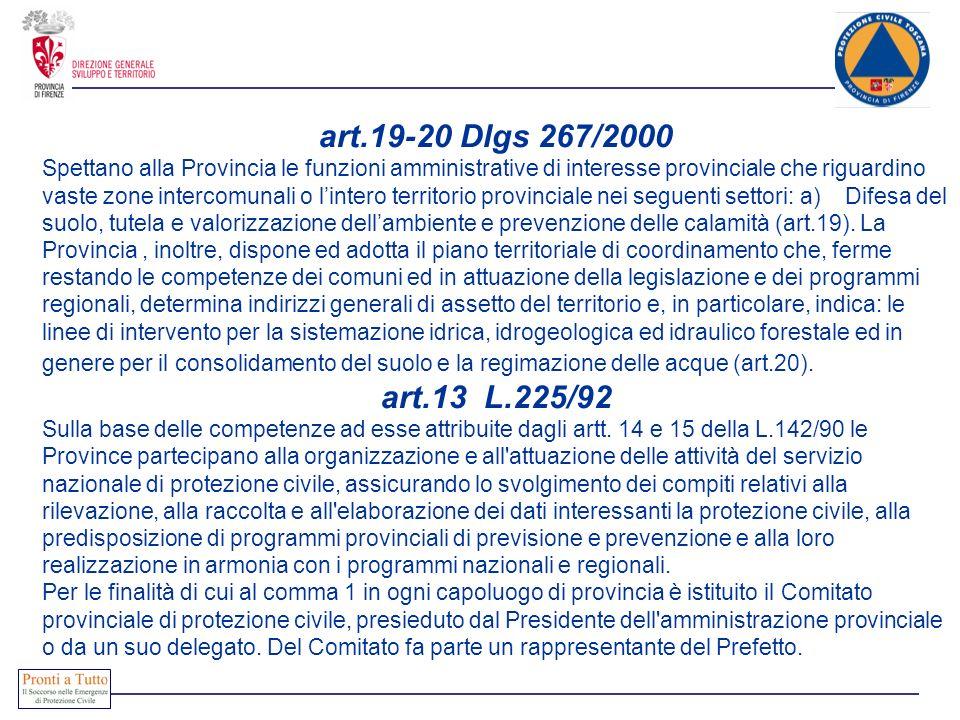 art.19-20 Dlgs 267/2000