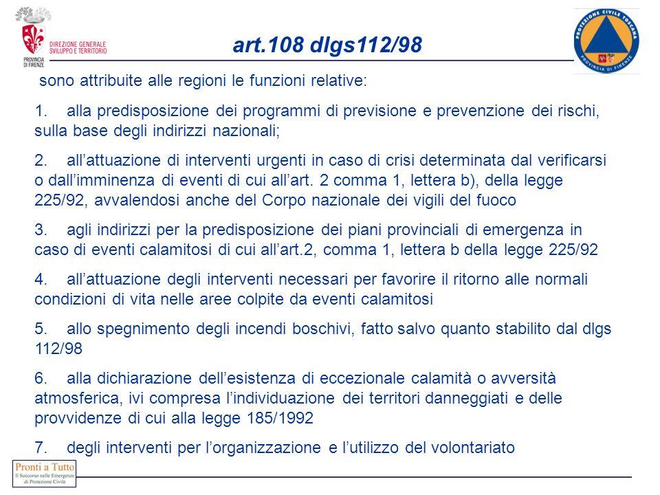 art.108 dlgs112/98 sono attribuite alle regioni le funzioni relative: