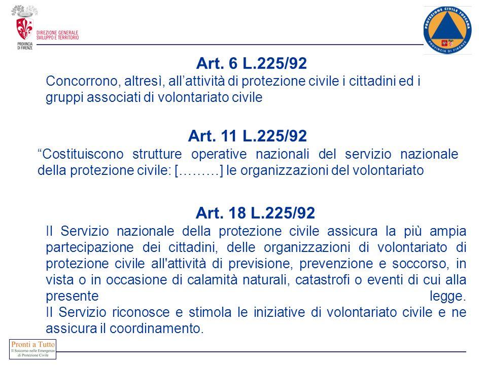Art. 6 L.225/92 Concorrono, altresì, all'attività di protezione civile i cittadini ed i gruppi associati di volontariato civile.