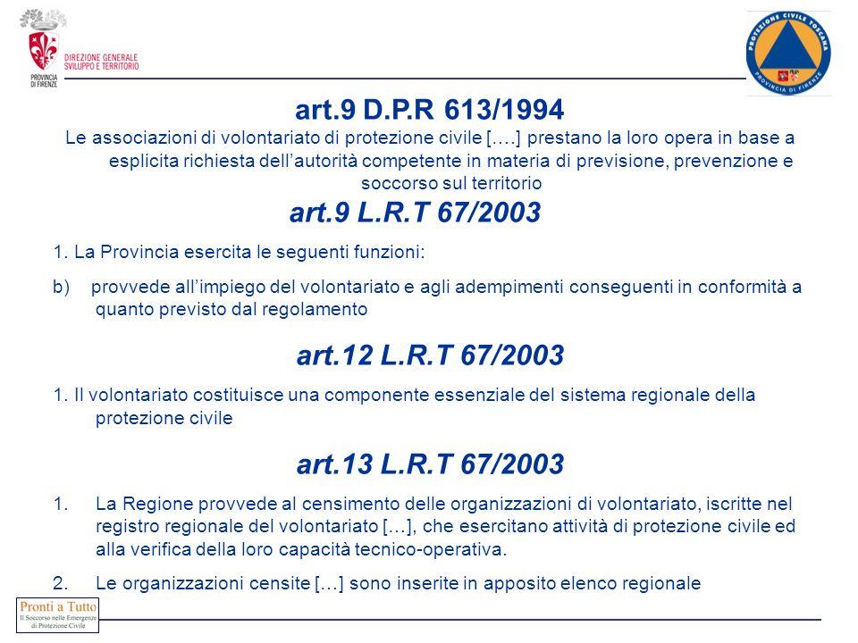 art.9 D.P.R 613/1994 art.12 L.R.T 67/2003 art.13 L.R.T 67/2003