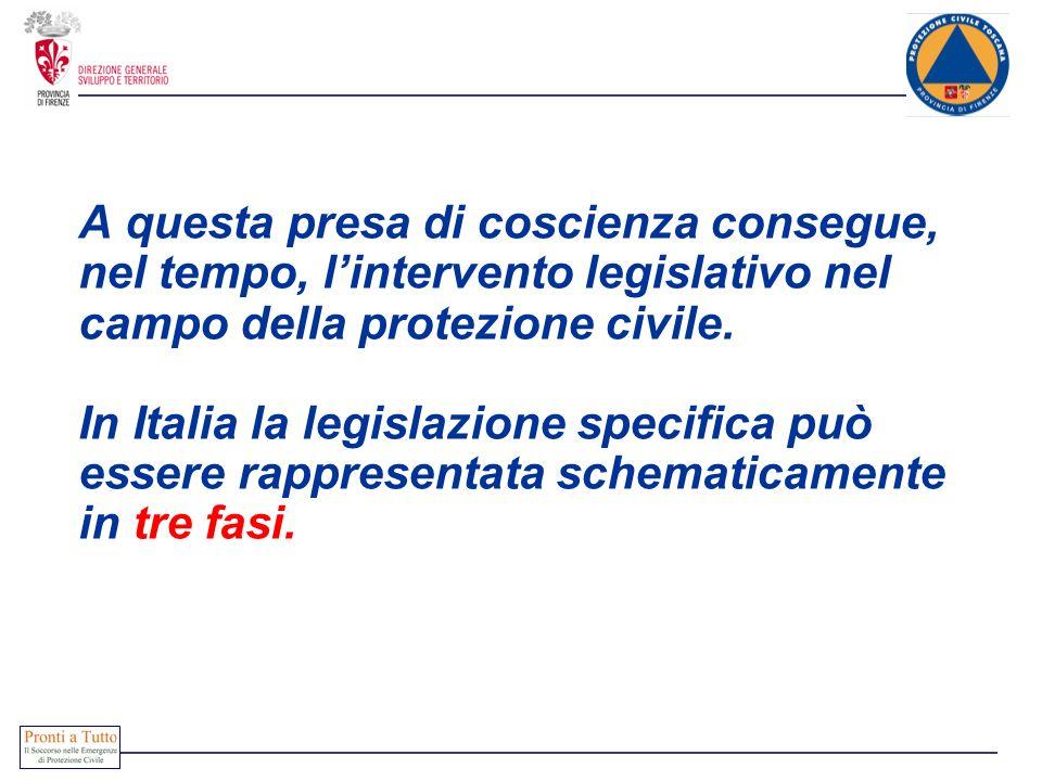 A questa presa di coscienza consegue, nel tempo, l'intervento legislativo nel campo della protezione civile.