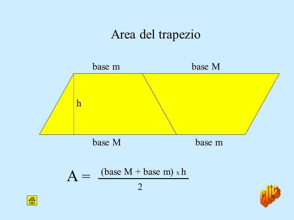 A = clic Area del trapezio base m base M h base M base m