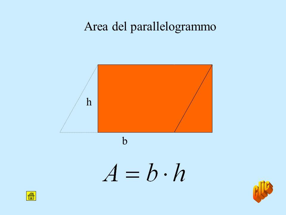 Area del parallelogrammo