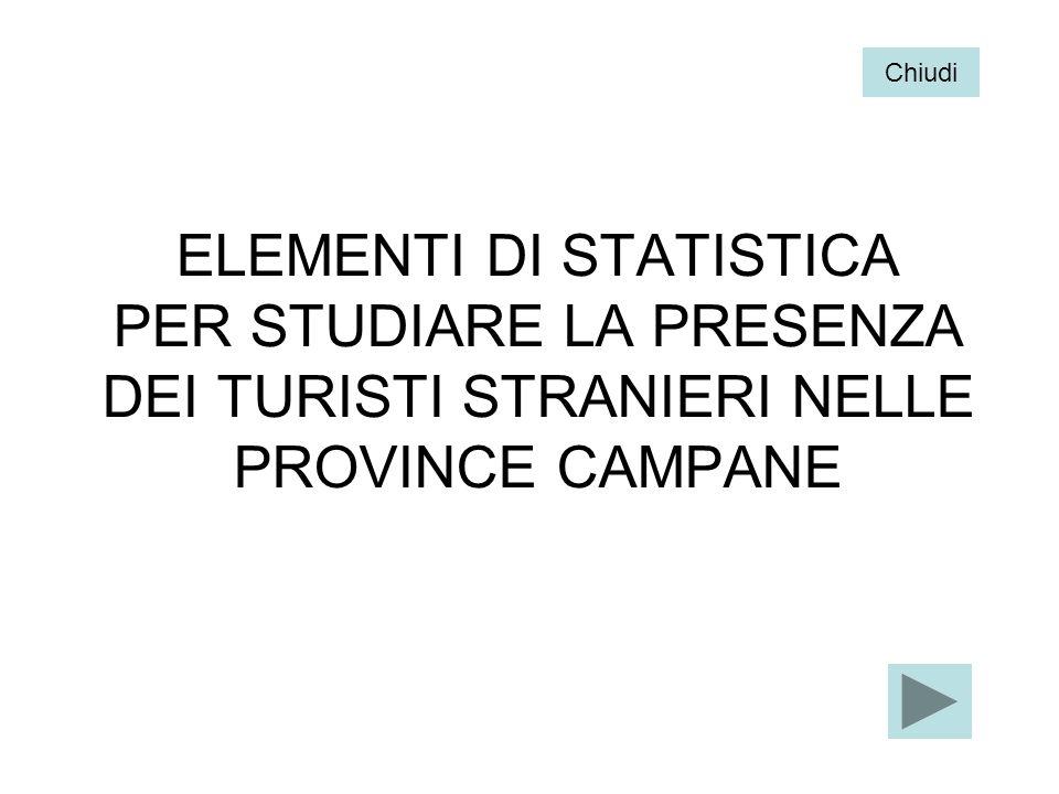 Chiudi ELEMENTI DI STATISTICA PER STUDIARE LA PRESENZA DEI TURISTI STRANIERI NELLE PROVINCE CAMPANE