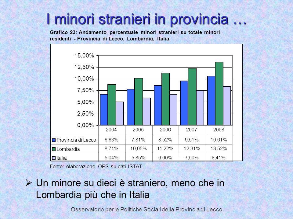 I minori stranieri in provincia …