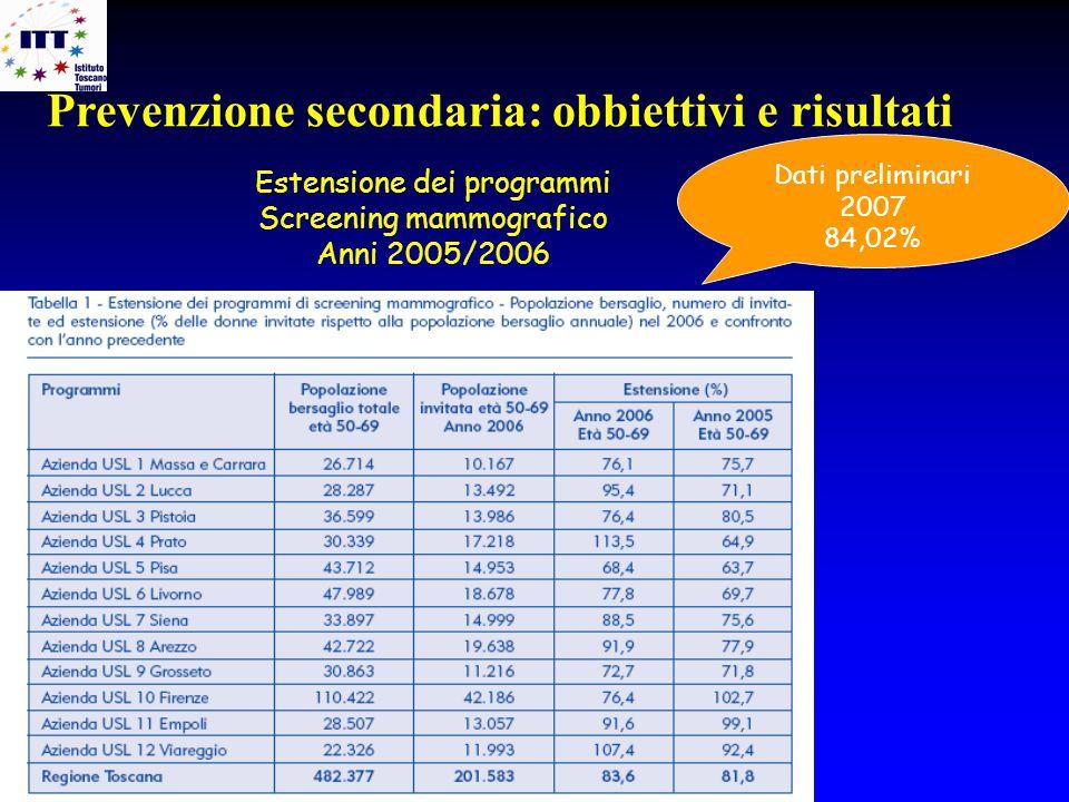 Estensione dei programmi Screening mammografico Anni 2005/2006