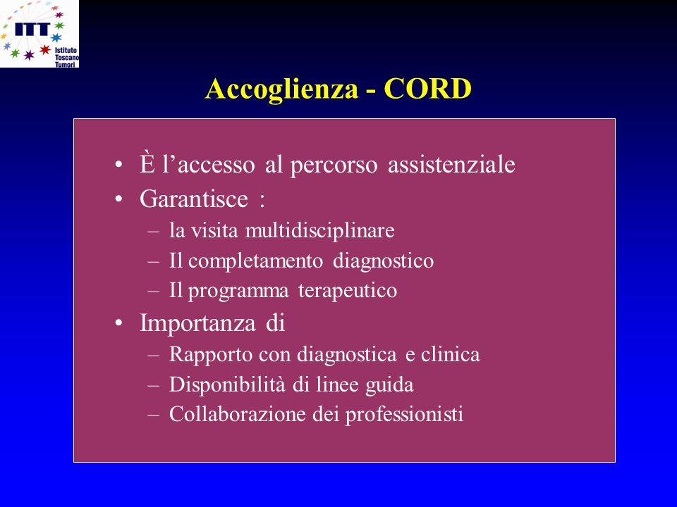 Accoglienza - CORD È l'accesso al percorso assistenziale Garantisce :