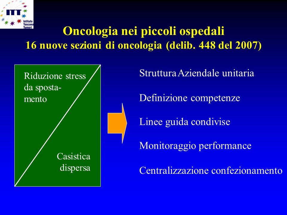 Oncologia nei piccoli ospedali 16 nuove sezioni di oncologia (delib