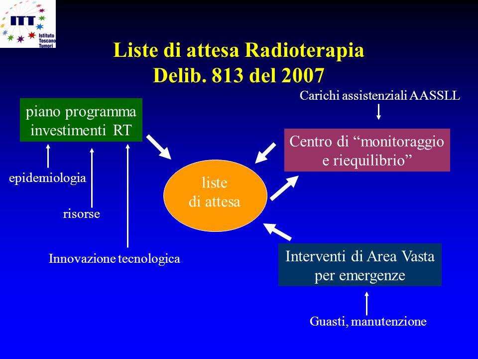 Liste di attesa Radioterapia Delib. 813 del 2007