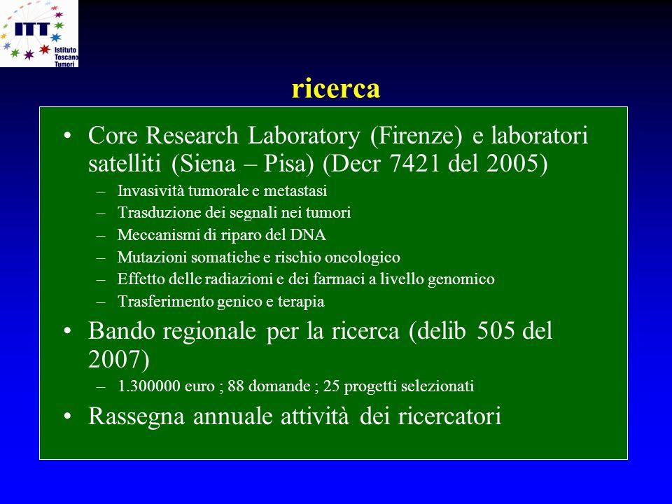 ricerca Core Research Laboratory (Firenze) e laboratori satelliti (Siena – Pisa) (Decr 7421 del 2005)