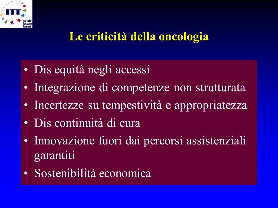 Le criticità della oncologia
