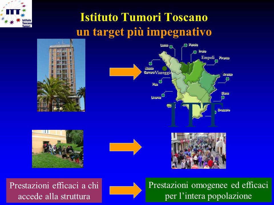 Istituto Tumori Toscano un target più impegnativo