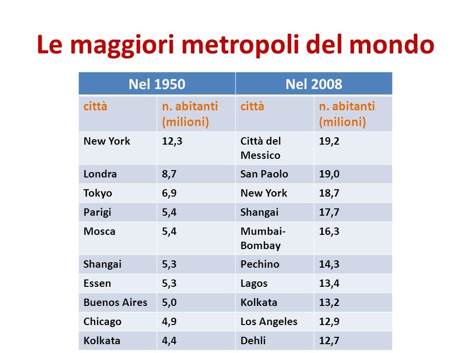Le maggiori metropoli del mondo