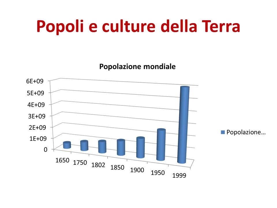 Popoli e culture della Terra
