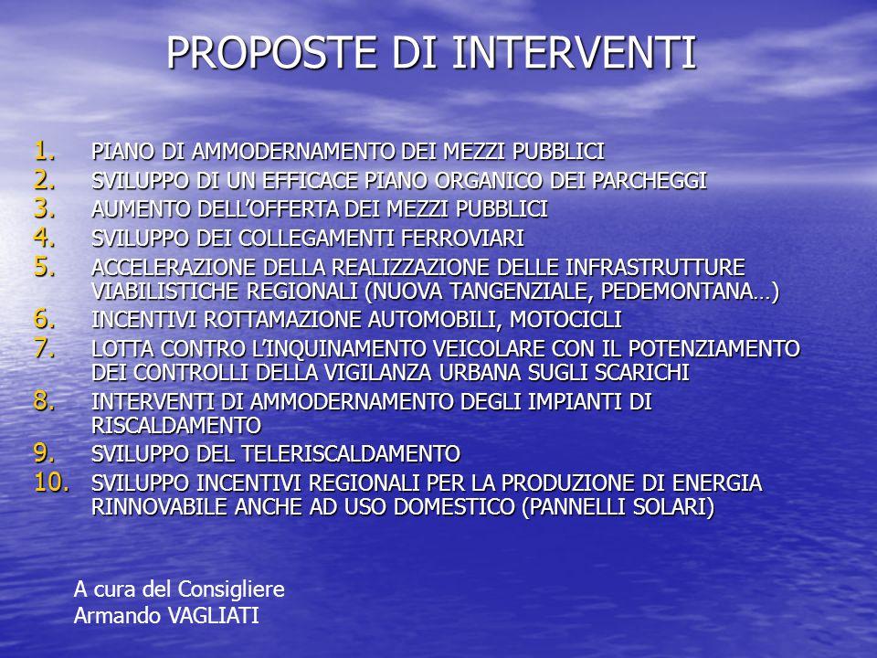 PROPOSTE DI INTERVENTI