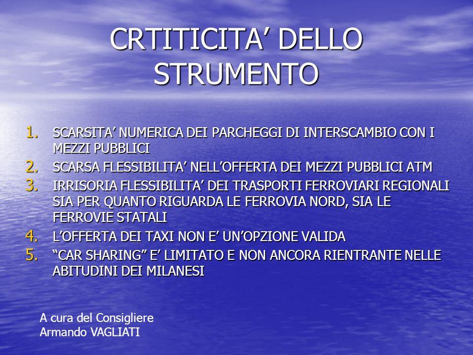CRTITICITA' DELLO STRUMENTO