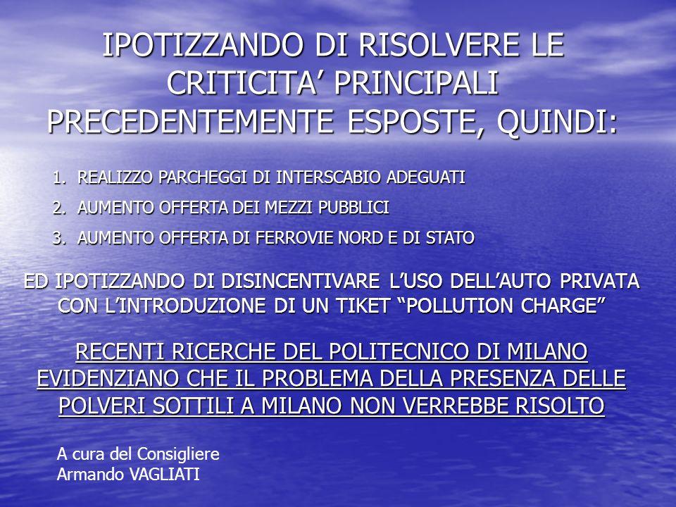 IPOTIZZANDO DI RISOLVERE LE CRITICITA' PRINCIPALI PRECEDENTEMENTE ESPOSTE, QUINDI: