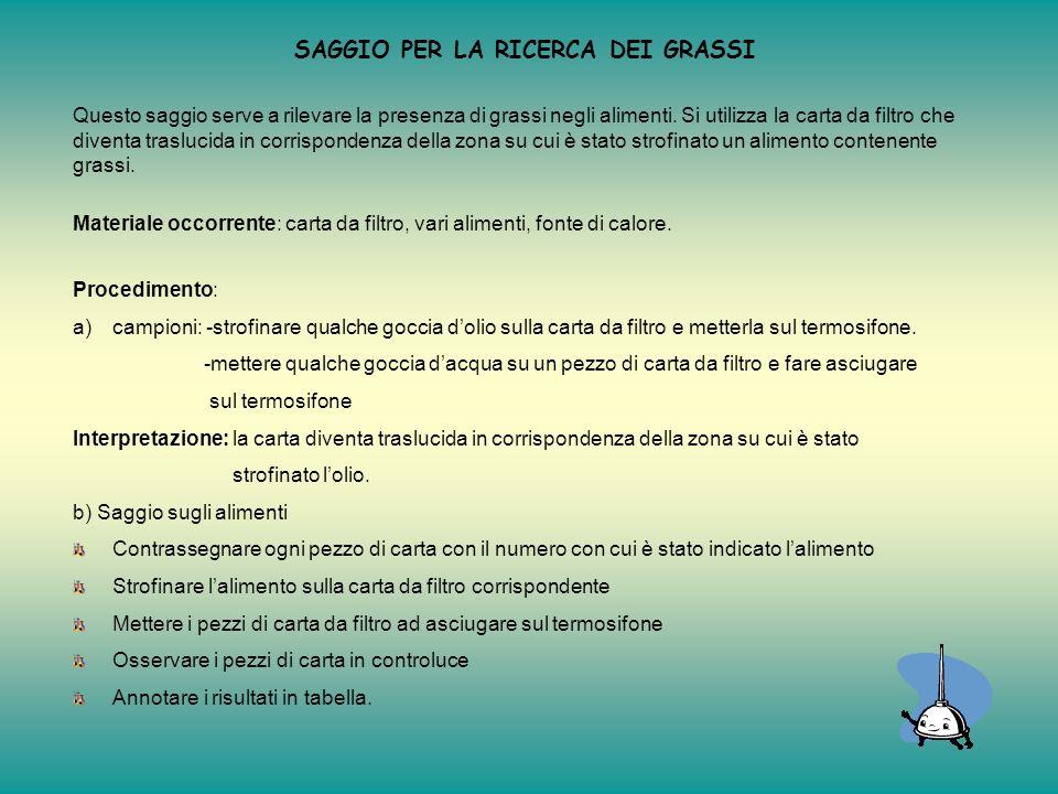 SAGGIO PER LA RICERCA DEI GRASSI