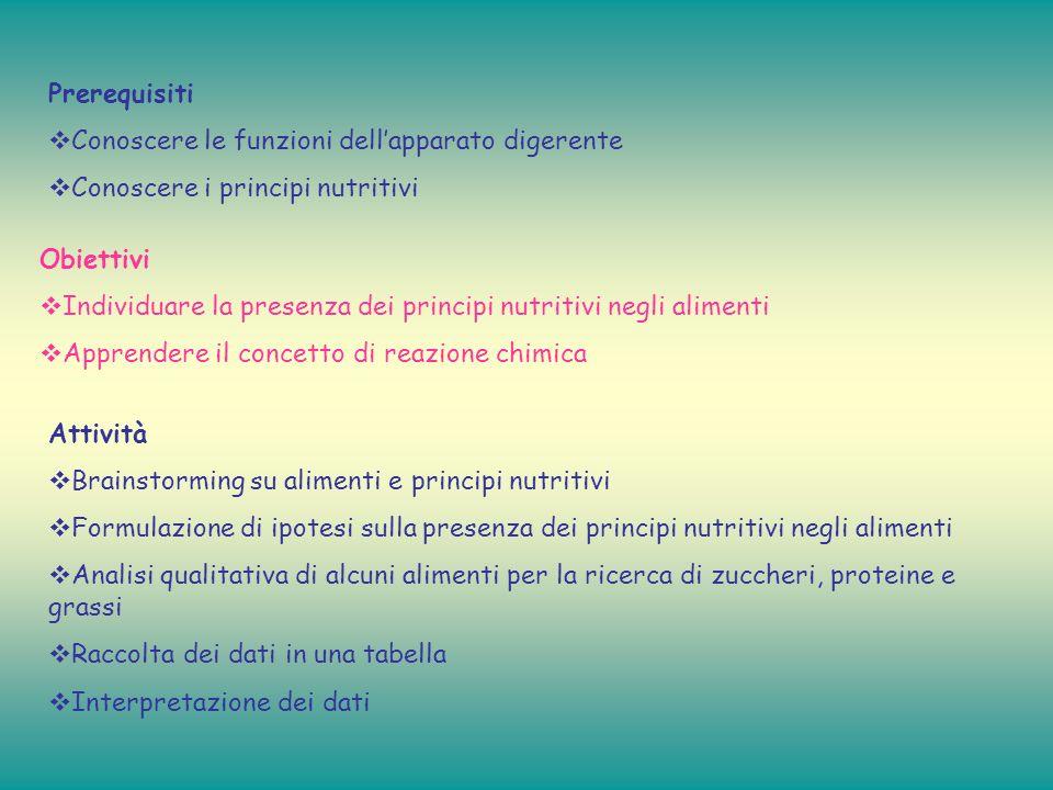 Prerequisiti Conoscere le funzioni dell'apparato digerente. Conoscere i principi nutritivi. Obiettivi.