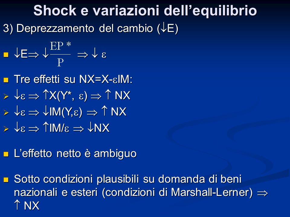Shock e variazioni dell'equilibrio