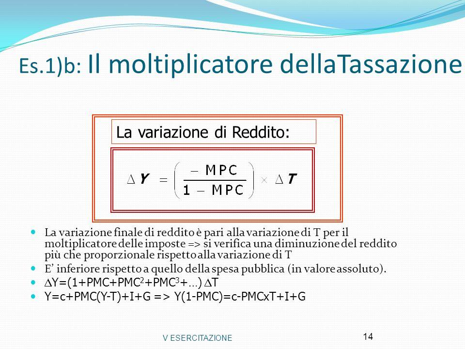 Es.1)b: Il moltiplicatore dellaTassazione