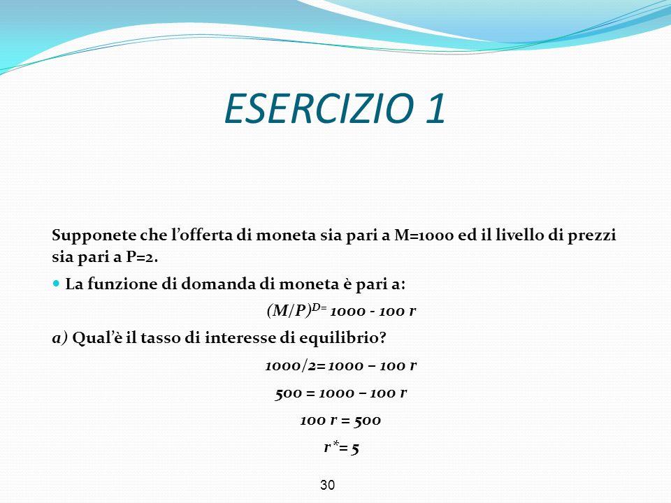 ESERCIZIO 1 Supponete che l'offerta di moneta sia pari a M=1000 ed il livello di prezzi sia pari a P=2.