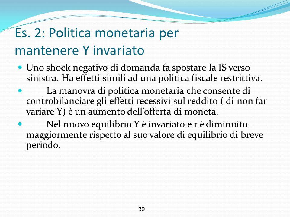 Es. 2: Politica monetaria per mantenere Y invariato