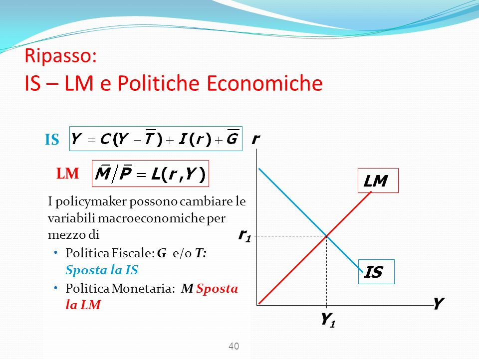 Ripasso: IS – LM e Politiche Economiche