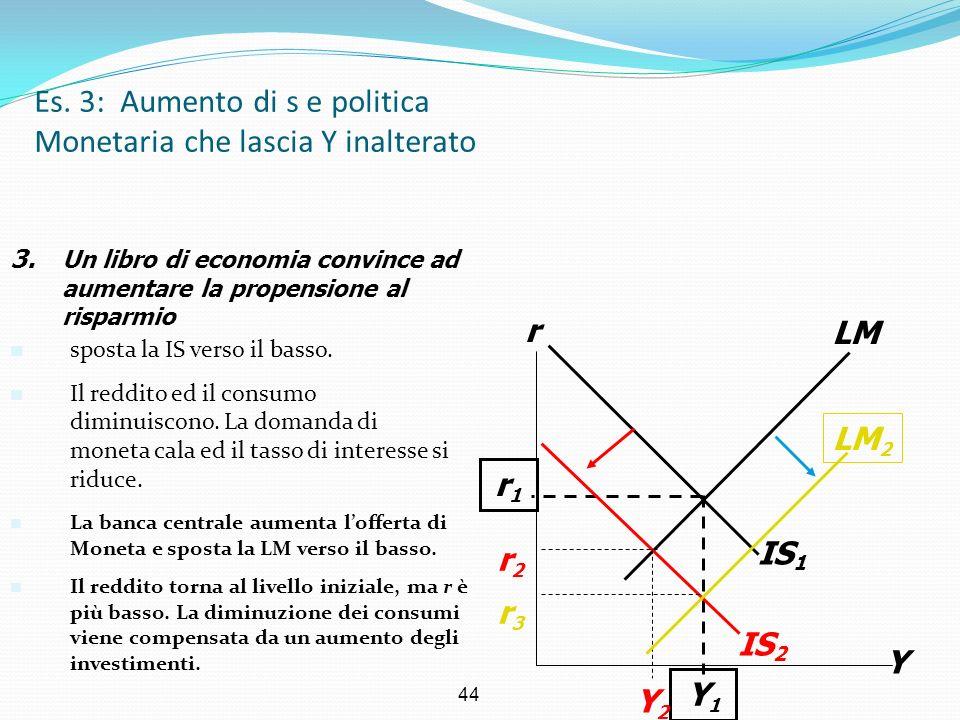 Es. 3: Aumento di s e politica Monetaria che lascia Y inalterato