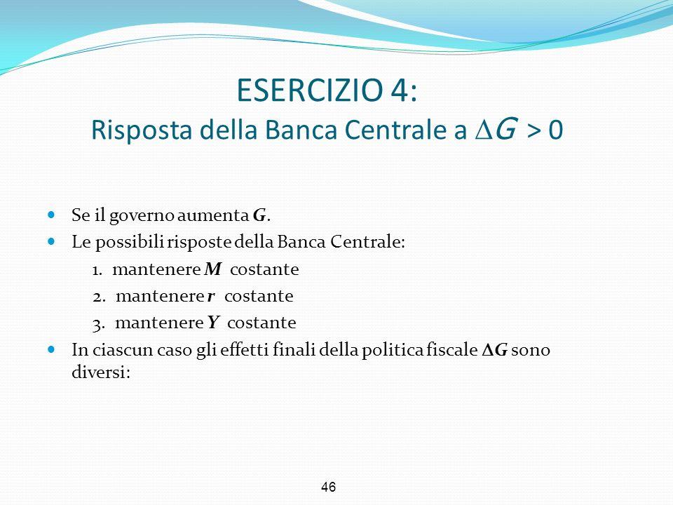 ESERCIZIO 4: Risposta della Banca Centrale a G > 0