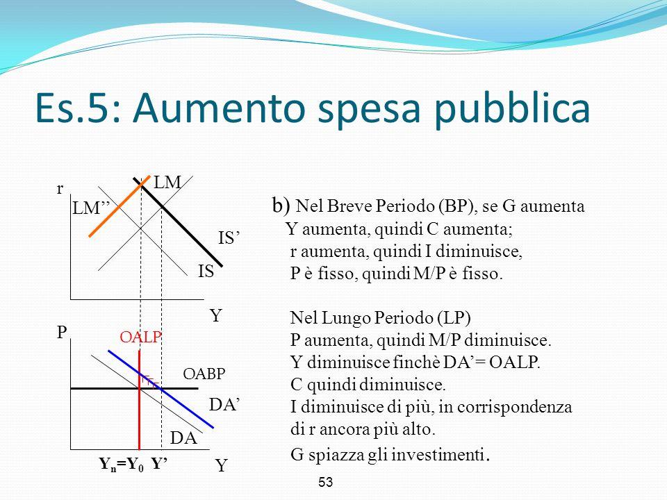 Es.5: Aumento spesa pubblica