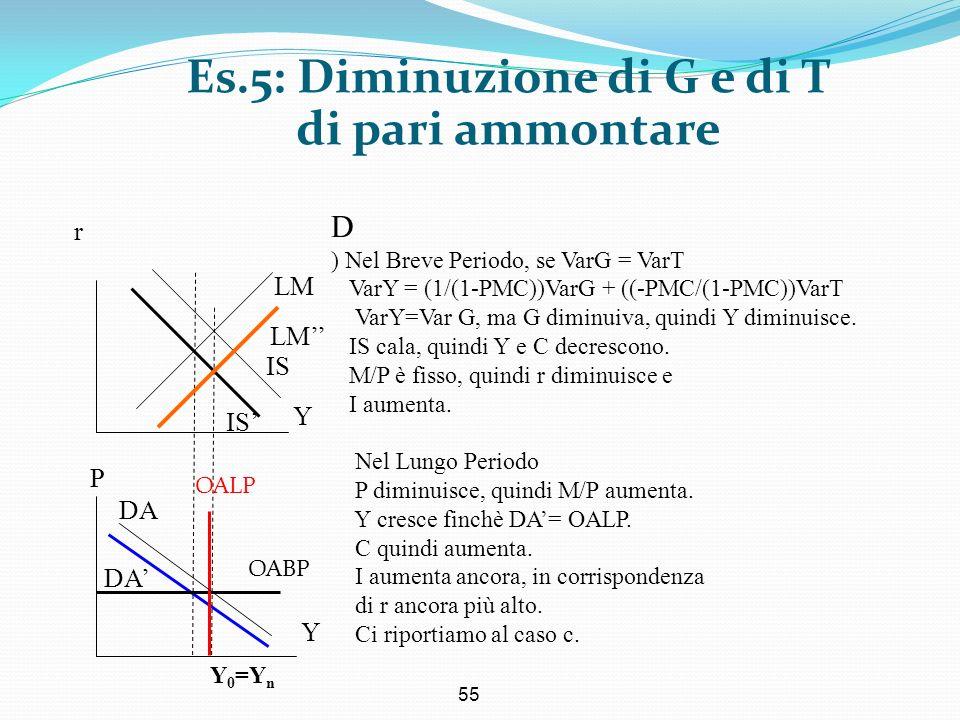Es.5: Diminuzione di G e di T
