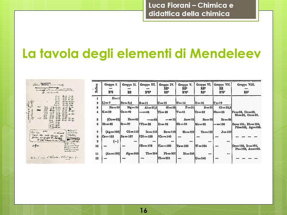 La tavola degli elementi di Mendeleev