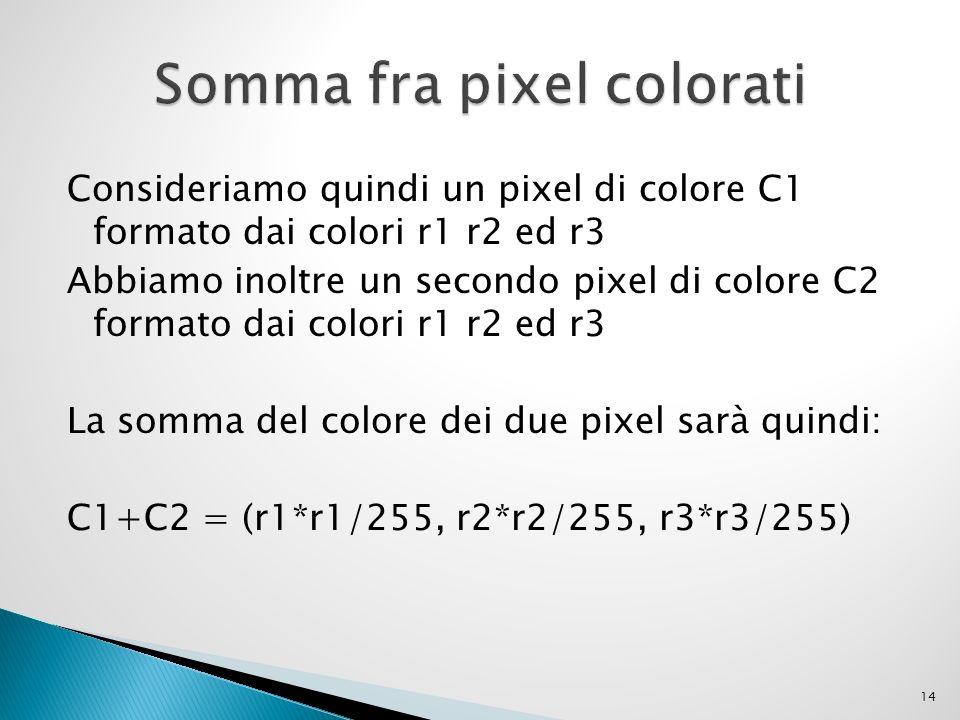 Somma fra pixel colorati