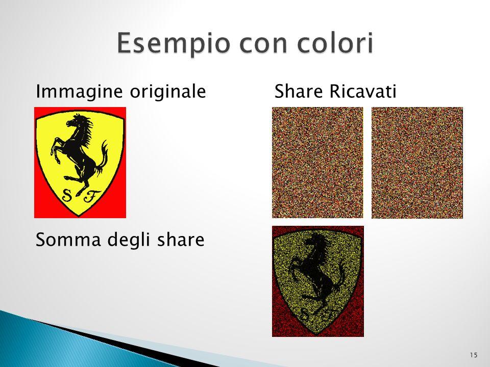 Esempio con colori Immagine originale Share Ricavati Somma degli share
