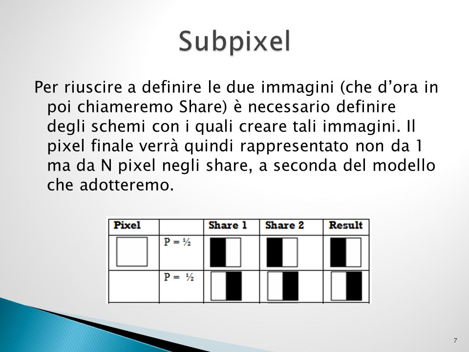 Subpixel